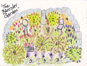 The Banister Garden Emailver